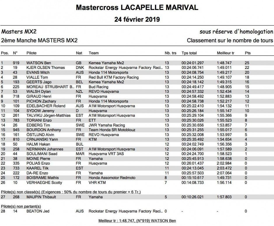 mx2-moto-two